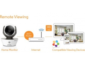 Motorola Focus 85 Wi-Fi HD Home Monitoring Camera 10526371
