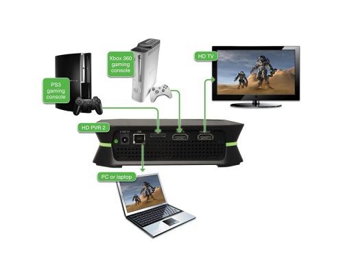 Hauppauge HD PVR 2 Gaming Edition USB Digital 1228