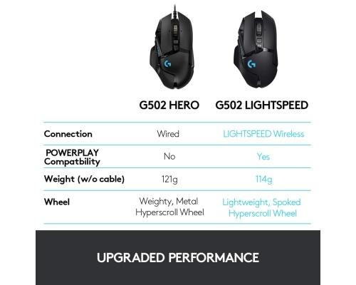 Logitech G502 LightSpeed Wireless 16000 DPI Right-hand Black
