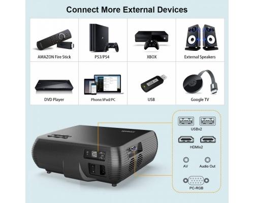 WiMiUS Projector 1080P Native 1920x1080P P20